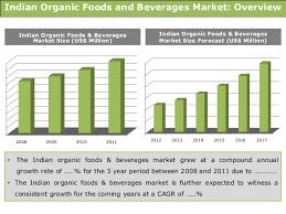 dr seema pavgi upadhye page science n organic food beverages market trends opportunities 2012