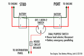 boat dual battery wiring diagram wiring diagram dual battery solenoid isolator wiring diagram digital