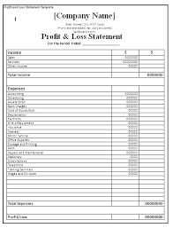 Monthly Profit And Loss Statement Template Profit And Loss Statement Template Pdf Profit And Loss