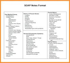 Massage Soap Note Template Mental Health Pdf Free Word