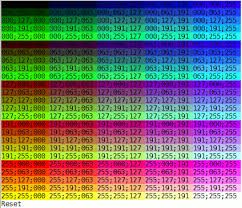 Tput Setaf Color Table How To Determine Color Codes Unix