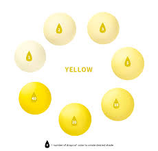Wilton Fondant Color Mixing Chart Best Picture Of Chart