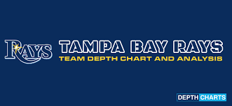 Tampa Bay Depth Chart 2018 2019 Tampa Bay Rays Depth Chart Updated Live