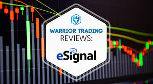 Esignal Free Charts Esignal Charting Software Review 2019 Warrior Trading