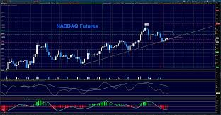 S P 500 Futures Trading Outlook For March 20 See It Market