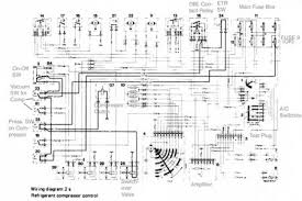 omc ignition switch wiring diagram as well as bass boat wiring wiring diagram as well 2002 mercedes s500 fuse wiring engine