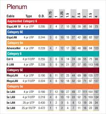 Conduit Fill Chart Sch Fill Chart Shocking Pinterest Chart