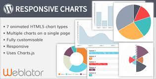 Chart Plugin 10 Best Wordpress Charts And Graph Plugin Smashfreakz