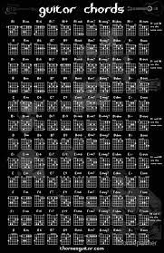 Guitar Chord Chart Poster By Thornepalmer In 2019 Guitar