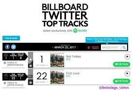 Bts Billboard Chart Bts Billboard Charts Armys Amino