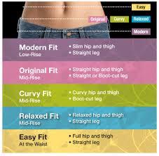 Carhartt Size Chart Women S Womens Carhartt Fr Sizing Chart