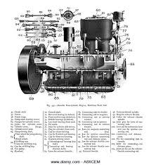 vintage car engine diagram stock photos vintage car engine daimler four cylinder petrol car engine stock image