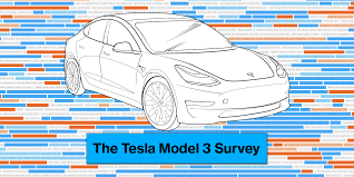 Tesla Model 3 Survey What Owners Think About The Electric Car