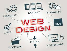 Difference Between Web Design And Web Application Diy Website Design Why Good Design Matters Diy Marketers