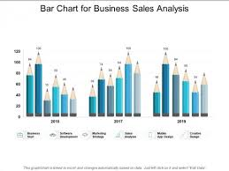 Bar Chart For Business Sales Analysis Ppt Powerpoint