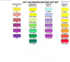 Water Test Chart Water Testing Color Chart Living Reefs