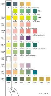 Urine Test Strips Results Chart Qtest 11 Parameter Urinalysis Strips 100ct Urine Strips