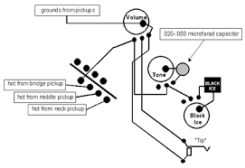 jeff baxter strat wiring diagram google search guitar wiring import 5 way switch wiring diagram at Fender 5 Way Switch Wiring Diagram
