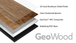 perfect for new homeers or those looking to redesign on a budget cali geowood puts real hardwood floors within reach its easy diy installation and