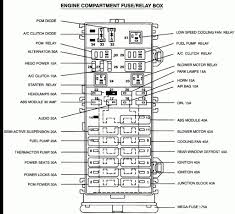 1999 taurus fuse diagram wiring diagram site 98 ford taurus fuse box diagram wiring diagram data 2000 ford taurus 1999 taurus fuse box