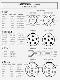 Trailer plug wiring diagram 7 way new semi