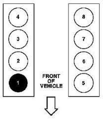 ford expedition wiring diagram mk triton questions answers o2 sensor wiring diagram 2005 ford expedition