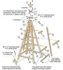 Need Plans For A Plant Pyramid By Americancanuck Lumberjocks Com