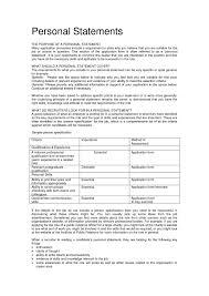 Cv Personal Statement Sample 2018 09 Personal Statement For Job Examples 5 Cv Personal Statement