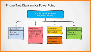 powerpoint family tree template family tree diagram happycart co