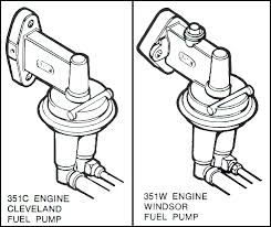 351 windsor engine diagram data wiring diagrams \u2022 Truck Wiring Harness 351w engine diagram data wiring diagrams u2022 rh naopak co 351 windsor engine parts ford 351