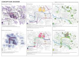 Urban Design Analysis Pdf 4b Concept Diagram Urban Design Studies Unit