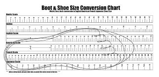 Us Womens Clothing Size Chart Measurements Rldm