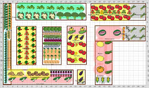 Small Picture Vegetable Garden Layout Software Design Your Own Vegetable Garden