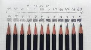 Beginners Guide To Pencils Pencil Grades Cw Pencil