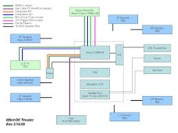wiring diagram for home theater systems images home theater forum and systems hometheatershack com > home theater