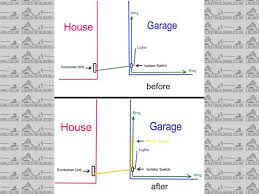 wiring electrical sub panel diagram images car garage wiring diagram get image about wiring diagram