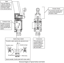 topworx limit switch wiring diagram topworx limit switch wiring honeywell furnace limit switch copx info topworx limit switch wiring diagram
