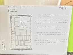 Examples Of Memoir Essays Zoro Braggs Co