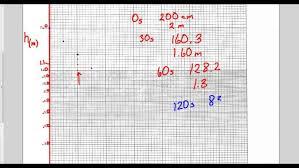 graph paper download graph bode plot graph paper