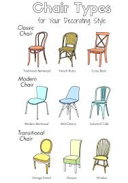 chair styles and names dining room chairs styles types of dining room furniture dining room chair