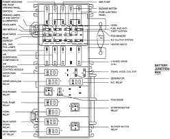 1993 ford explorer fuse diagram wiring diagram technic