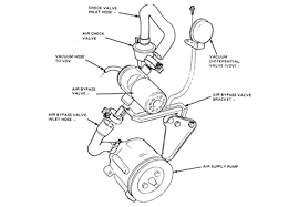 vacuum diagram for ford engine fixya where can i emissions diagram for a 1985 f 250 460 big block