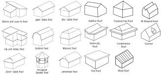 How to calculate square footage of a roof with different shapes?