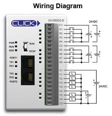 wiring diagram plc the wiring diagram click plc wiring diagram c3 click wiring diagrams for car wiring diagram