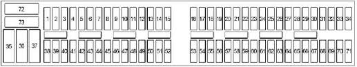 98–& 39;06 bmw 3 (e46) fuse diagram 2002 Bmw 330xi Fuse Box Diagram 2002 BMW 325I Fuse Panel Diagram