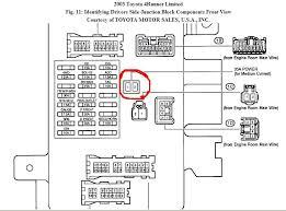 toyota wiring diagrams wiring diagram manual original table of toyota wiring diagrams wiring diagram wiring library brakes wiring diagram toyota corolla