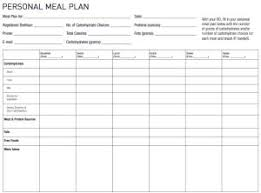 Meal Planning For Diabetes A Guide To The Best Diabetes Diet Charts