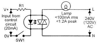 figure 15 typical optocoupled triac outline and operating characteristics