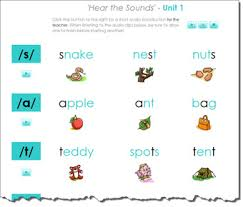 Phonics International Alphabet Code Chart Hear The Phonics Sounds English Phonics