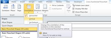 cross function flow chart cross functional flowcharts in visio 2010 visio insights